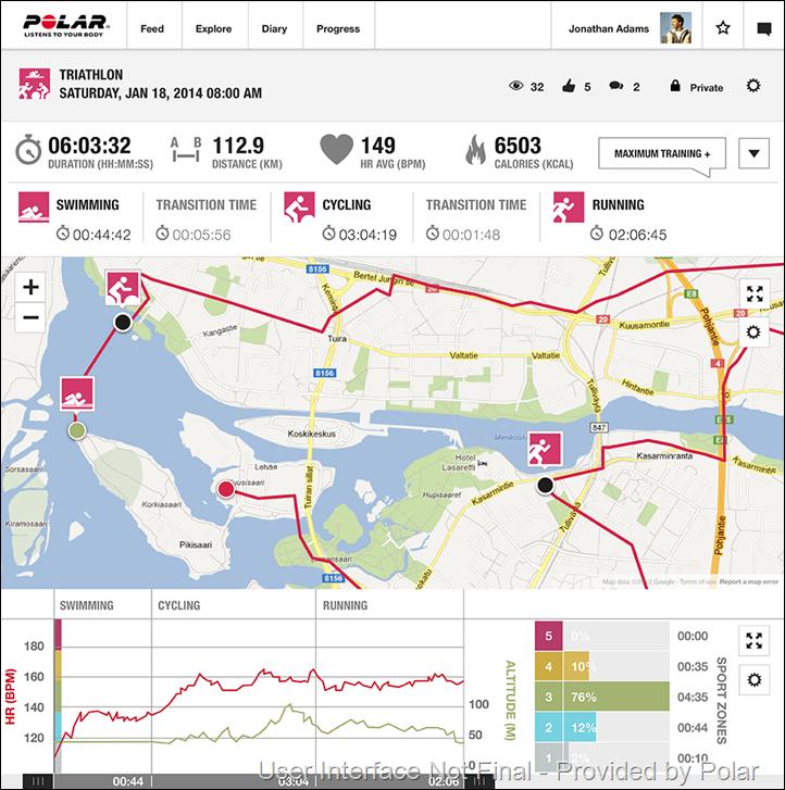 Flow_Analyze_Multisport_NEW