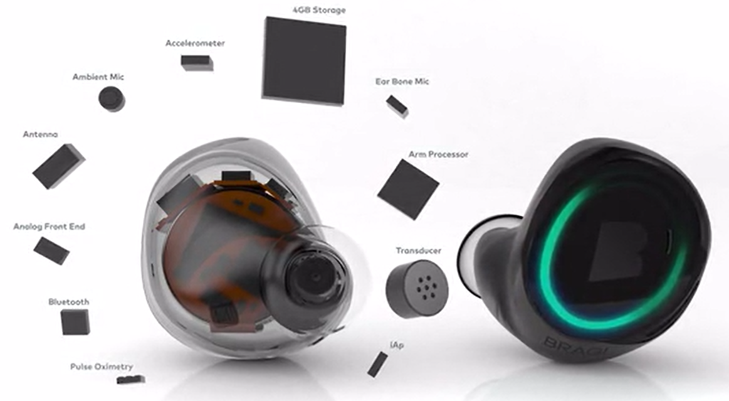 why i m both skeptical and optimistic about the dash heart rate monitoring music headphones dc. Black Bedroom Furniture Sets. Home Design Ideas
