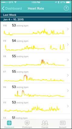 Fitbit-Surge-HeartRateGraphs-Historical
