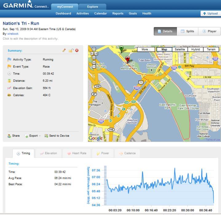 Garmin Connect Run Map