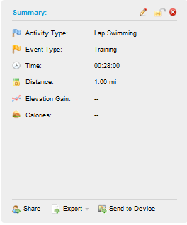 Garmin Connect Summary View with 310XT data
