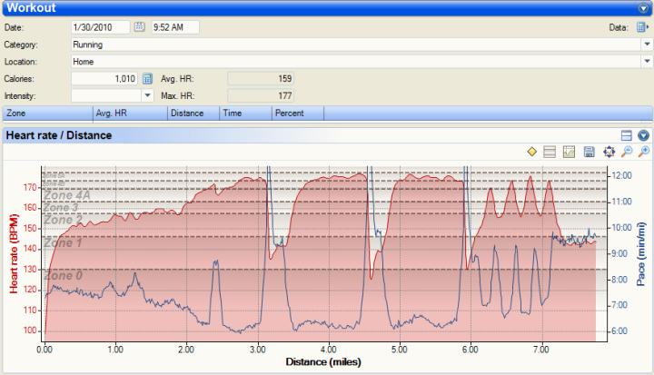 Sport Tracks HR data