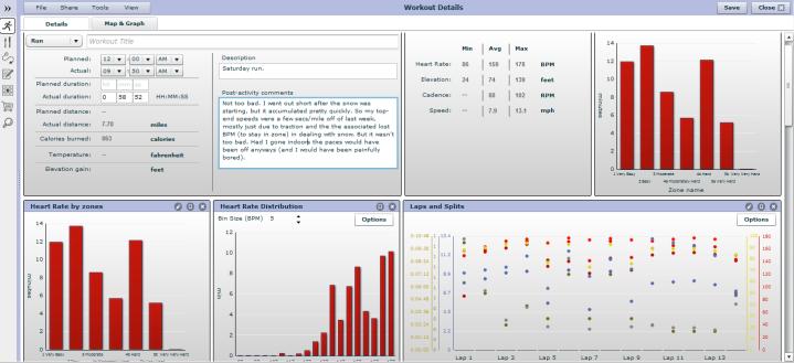Training Peaks detail data