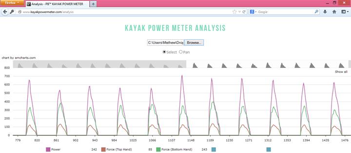 Analysis Software Screenshot A
