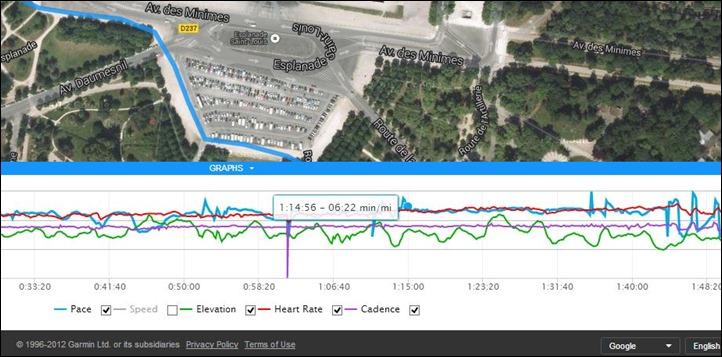 Garmin FR620 Live Tracking