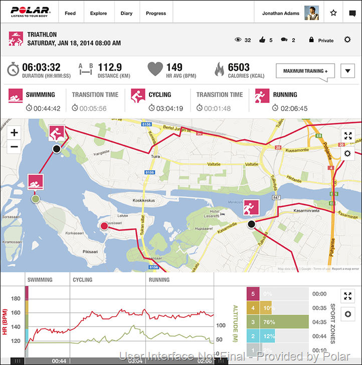 Flow_Analyze_Multisport_NEW