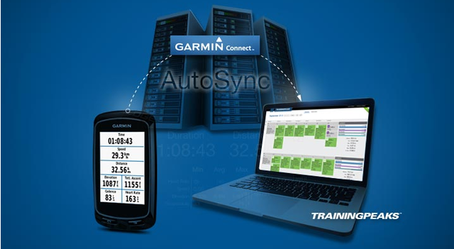 garmin connect how to sync