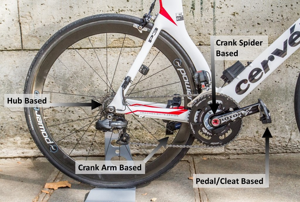 efa8fdabd3e The Power Meters Buyer's Guide–2014 Edition | DC Rainmaker
