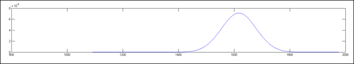 Ray Maker - Algorithm Output