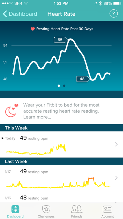 typical resting heart rate