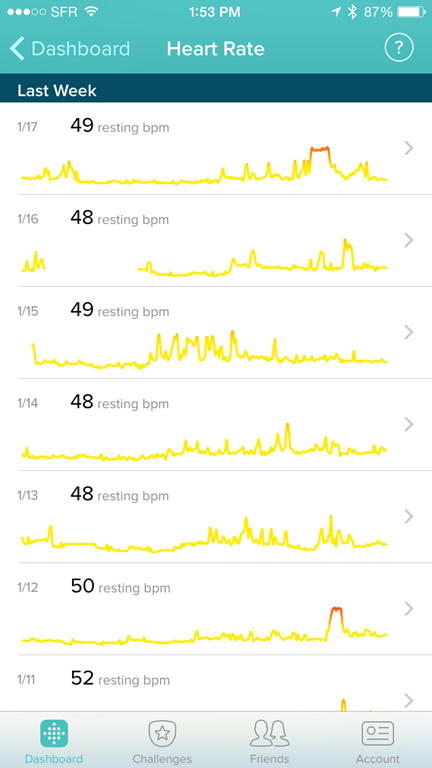 And finally, other devices like the Apple Watch give you all the data but  allow you to DIY figure out your resting HR. If you just wore the device  during ...