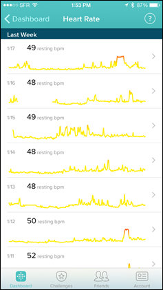 Fitbit-Surge-HeartRateGraphs-Historical2