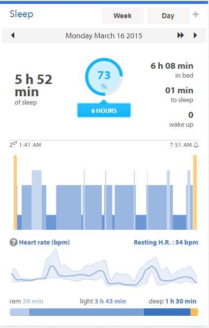 Garmin quietly introduces automatic sleep detection to