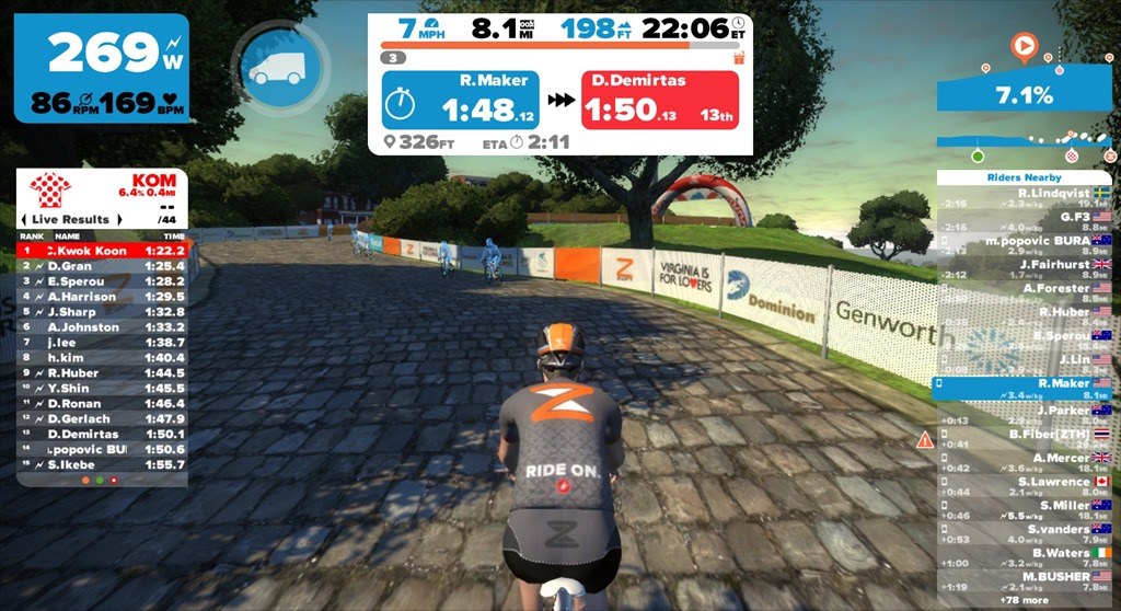 Zwift rolls out first real world course: UCI 2015 Road World