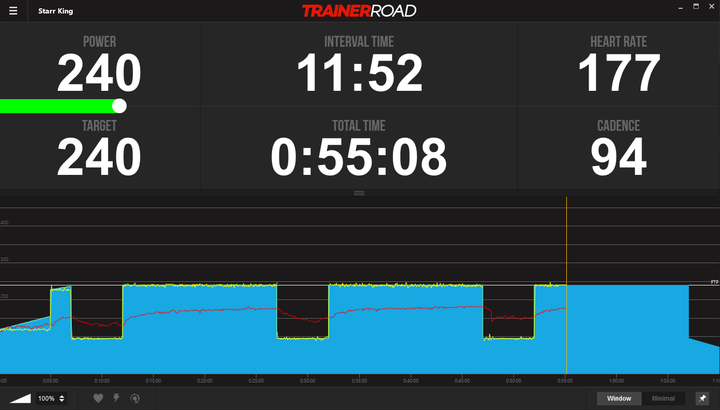 TrainerRoad-Ride-View