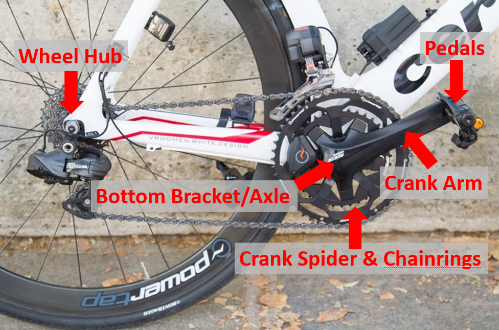 Power Meter Placement: