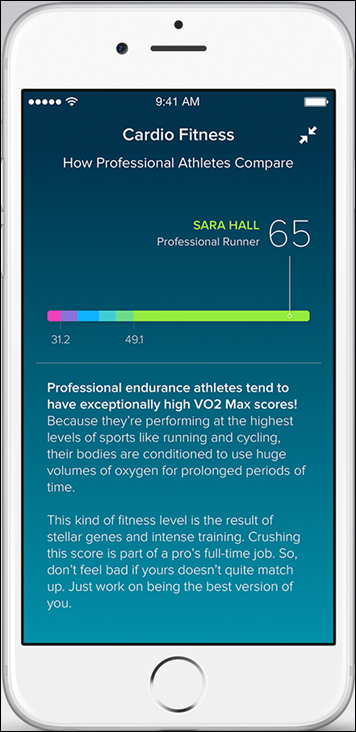 Fitbit Charge 2_Fitbit App_iOS_Cardio Fitness_Sara Hall