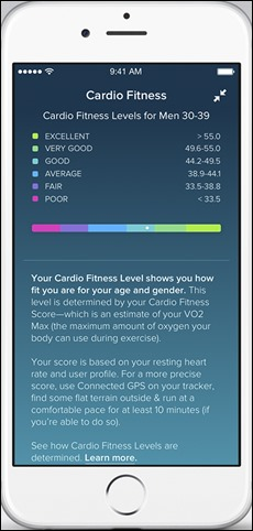 iPhone_Fitbit_App_V02Max_Men_300dpi