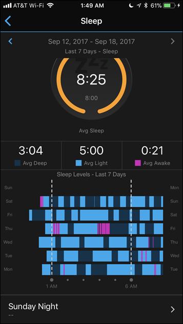 Vivosport-SleepStats-2