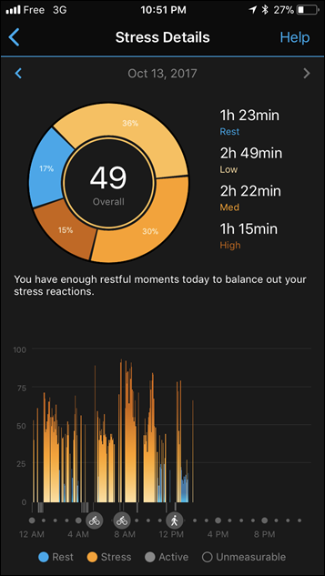 GarminConnect-Vivoactive3-Stress1
