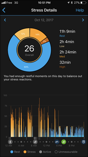 GarminConnect-Vivoactive3-Stress2