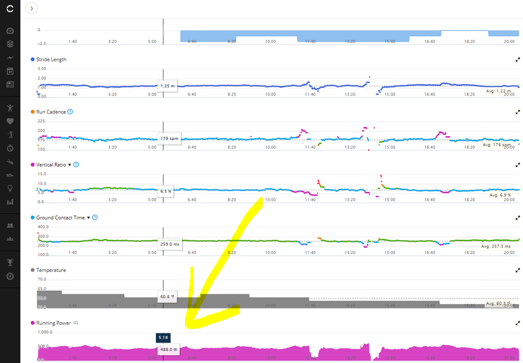 Garmin Running Power App: The good, the bad, and the ugly | DC Rainmaker