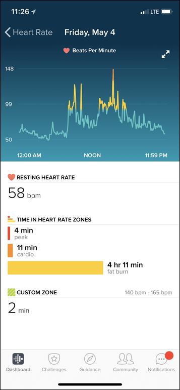Fitbit-Versa-Heart-Rate-App-metrics