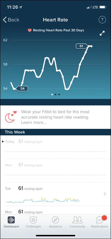 Fitbit-Versa-Resting-HR