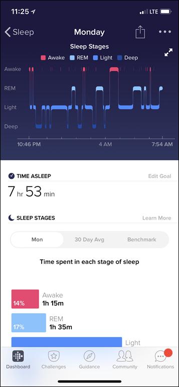 Fitbit-Versa-Sleep-Details