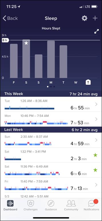 Fitbit-Versa-Sleep-Overview