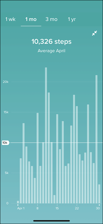 Fitbit-Versa-Steps-Overview-Month