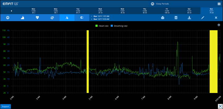 Apple's Beddit 3 5 Sleep Tracker In-Depth Review | DC Rainmaker
