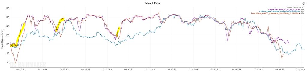 Garmin HRM-DUAL Heart Rate Strap In-Depth Review   DC Rainmaker