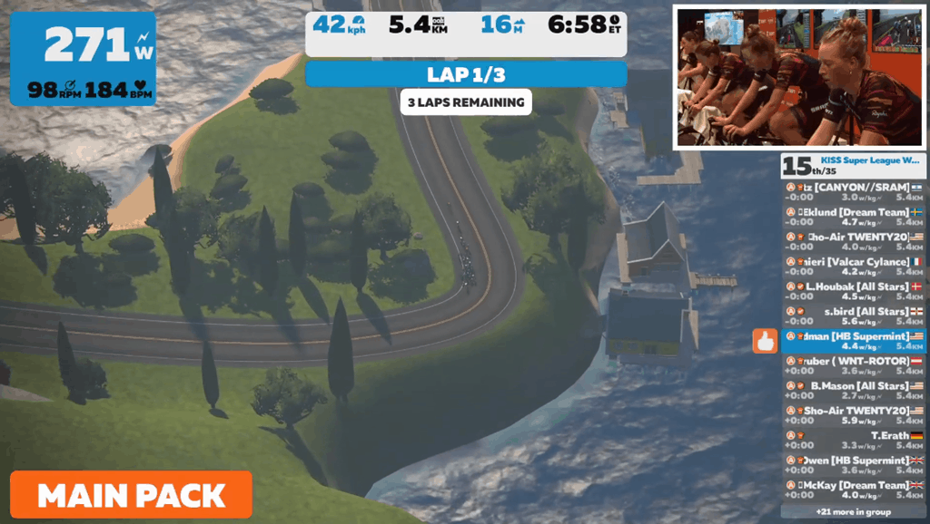The Challenges Ahead for Zwift and ESports  25ed93875