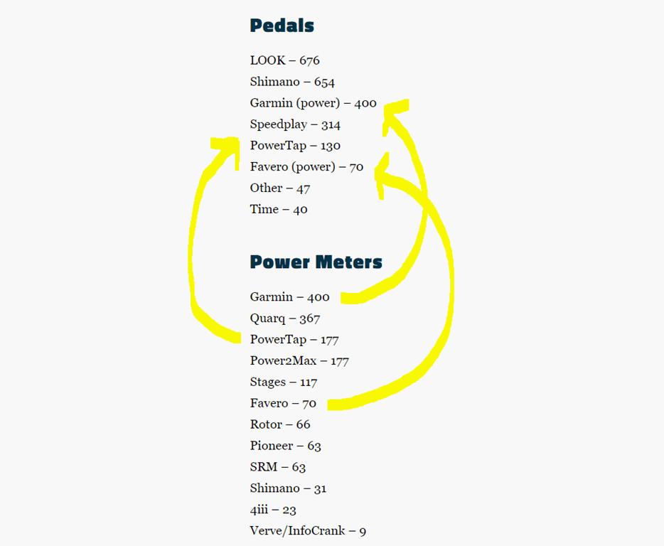 Utmb Match List 2020.Kona Bike Count 2019 Power Meter Analysis 10 Years Of Data
