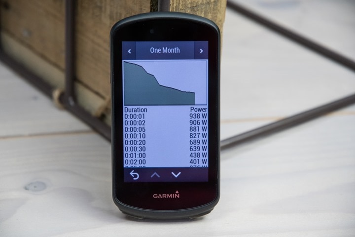 Garmin-Edge-1030Plus-MeanMaxLoad