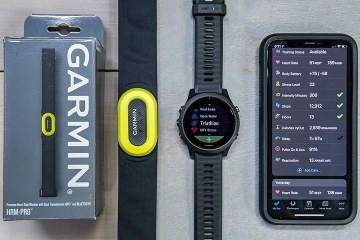 Garmin-HRM-PRO-Review