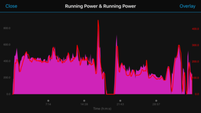 Garmin Running Power App: The good, the bad, and the ugly   DC Rainmaker